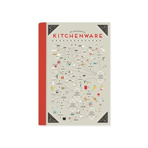Pop Chart Journal-Kitchen
